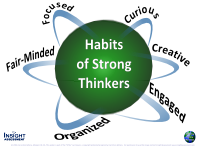 K-8 Critical Thinking Habits of Mind: curious