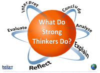 Strong thinkers use these K-8 Critical Thinking Skills = to analyze